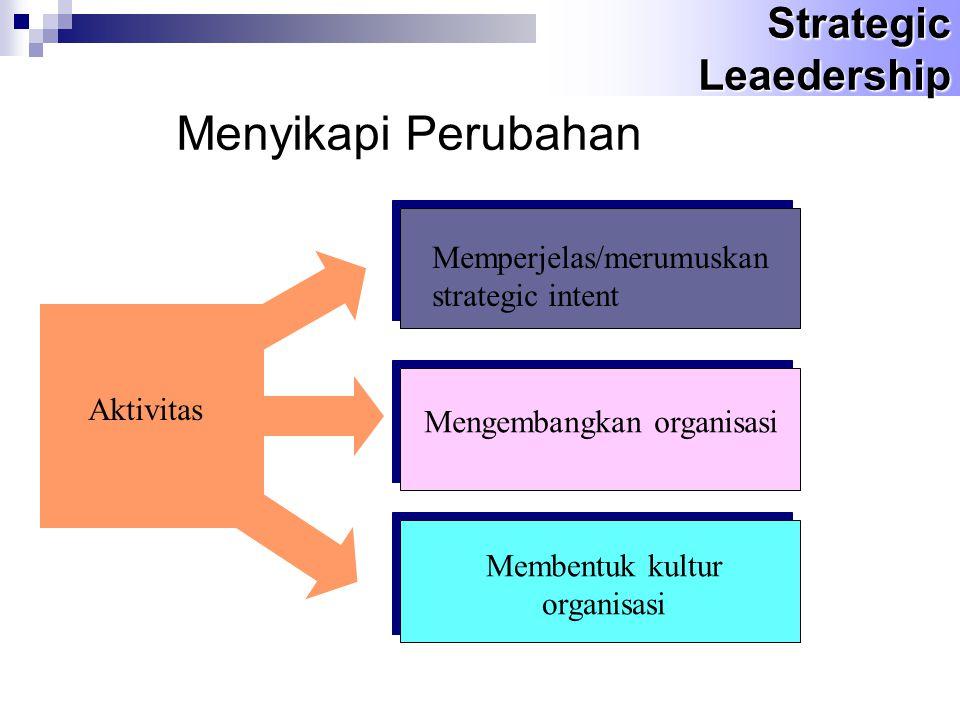Menyikapi Perubahan Aktivitas Memperjelas/merumuskan strategic intent Mengembangkan organisasi Membentuk kultur organisasi Strategic Leaedership