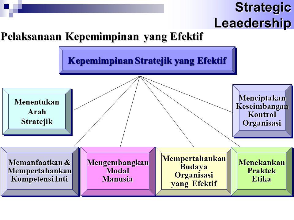 MenentukanArahStratejikMenentukanArahStratejik Memanfaatkan & Mempertahankan Kompetensi Inti Memanfaatkan & Mempertahankan Kompetensi Inti Mengembangk