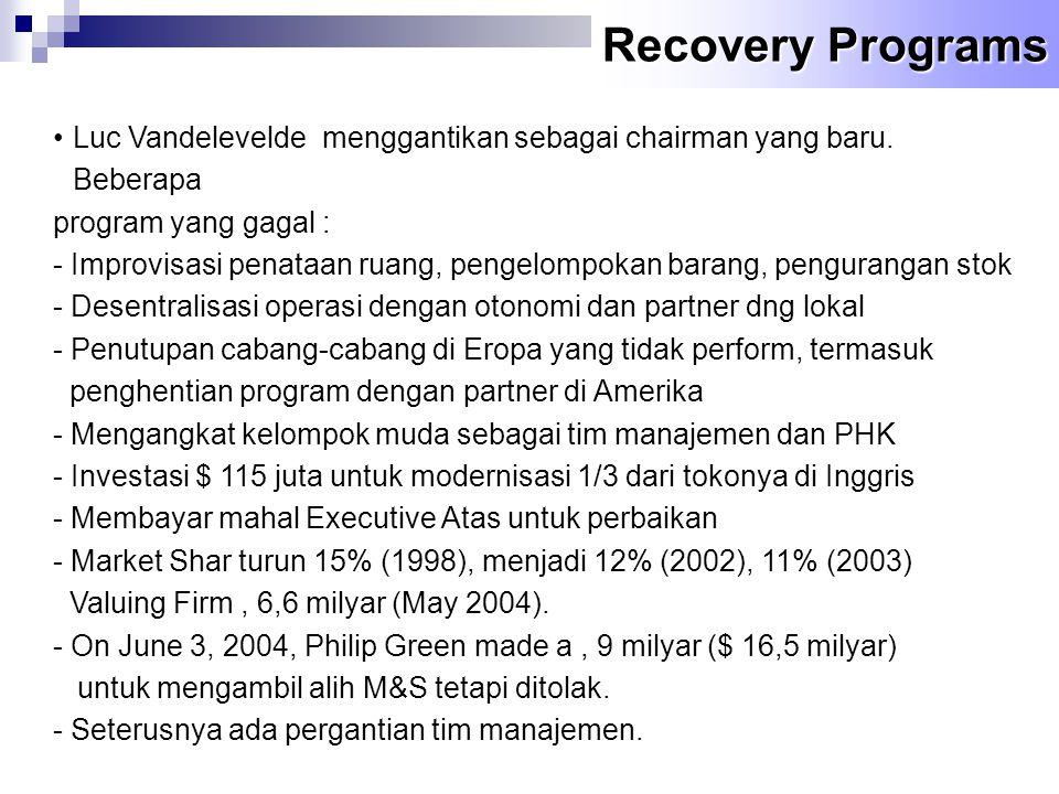 Recovery Programs •Luc Vandelevelde menggantikan sebagai chairman yang baru. Beberapa program yang gagal : - Improvisasi penataan ruang, pengelompokan