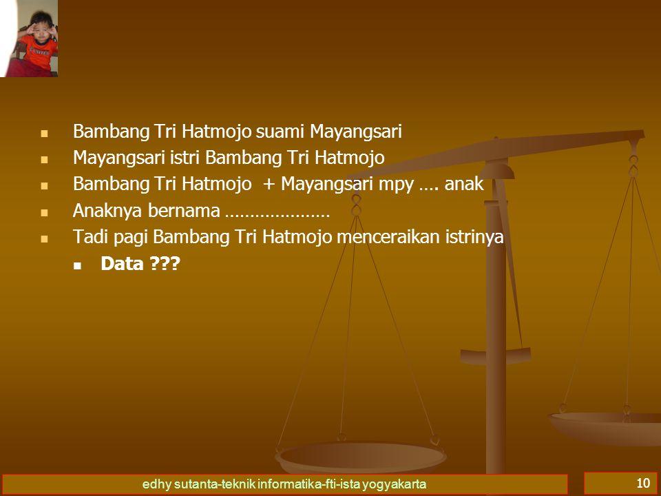 edhy sutanta-teknik informatika-fti-ista yogyakarta 10   Bambang Tri Hatmojo suami Mayangsari   Mayangsari istri Bambang Tri Hatmojo   Bambang T