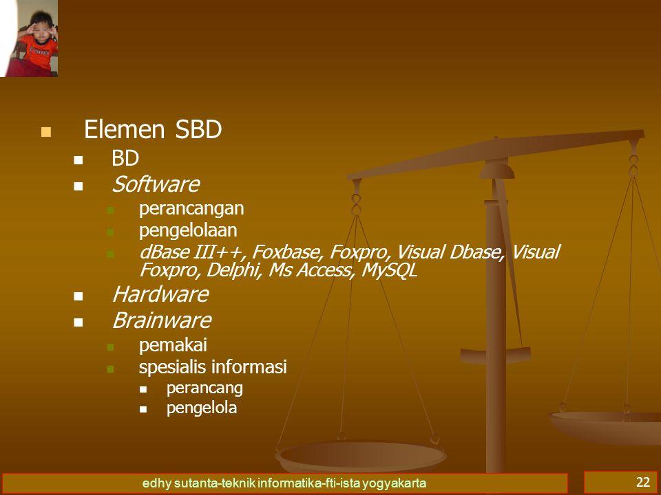 edhy sutanta-teknik informatika-fti-ista yogyakarta 22   Elemen SBD   BD   Software   perancangan   pengelolaan   dBase III++, Foxbase, Foxpro, Visual Dbase, Visual Foxpro, Delphi, Ms Access, MySQL   Hardware   Brainware   pemakai   spesialis informasi   perancang   pengelola
