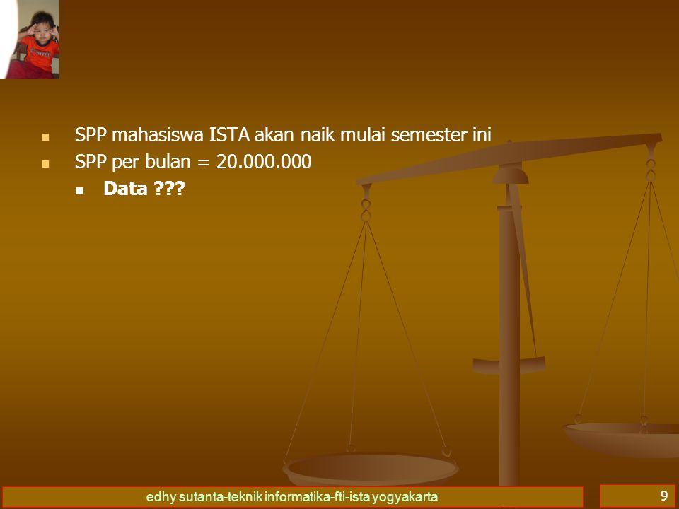 edhy sutanta-teknik informatika-fti-ista yogyakarta 9   SPP mahasiswa ISTA akan naik mulai semester ini   SPP per bulan = 20.000.000   Data ???