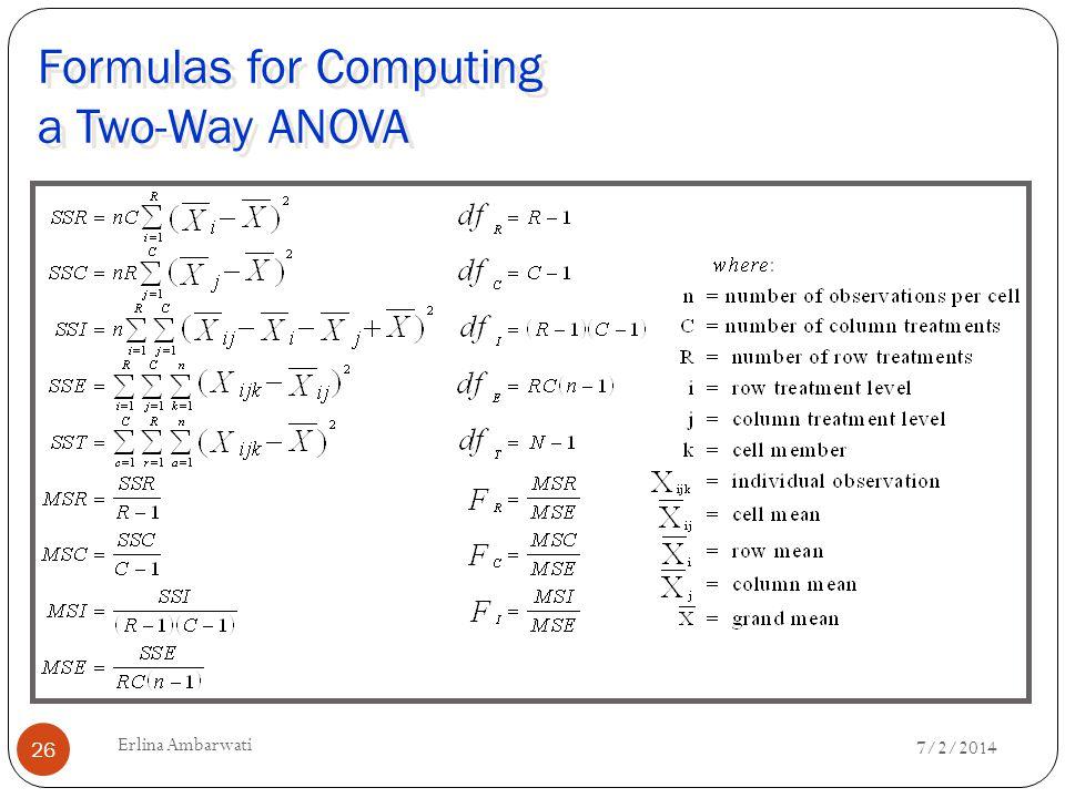 Formulas for Computing a Two-Way ANOVA 7/2/2014 26 Erlina Ambarwati