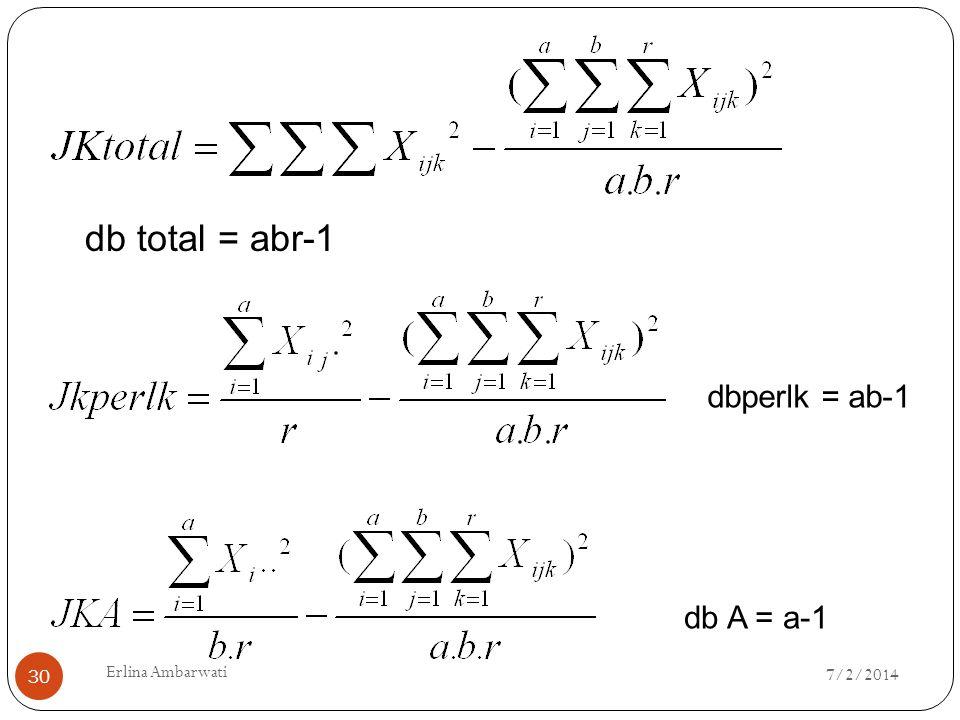 db total = abr-1 dbperlk = ab-1 db A = a-1 7/2/2014 30 Erlina Ambarwati
