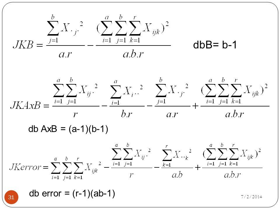 dbB= b-1 db AxB = (a-1)(b-1) db error = (r-1)(ab-1) 7/2/2014 31