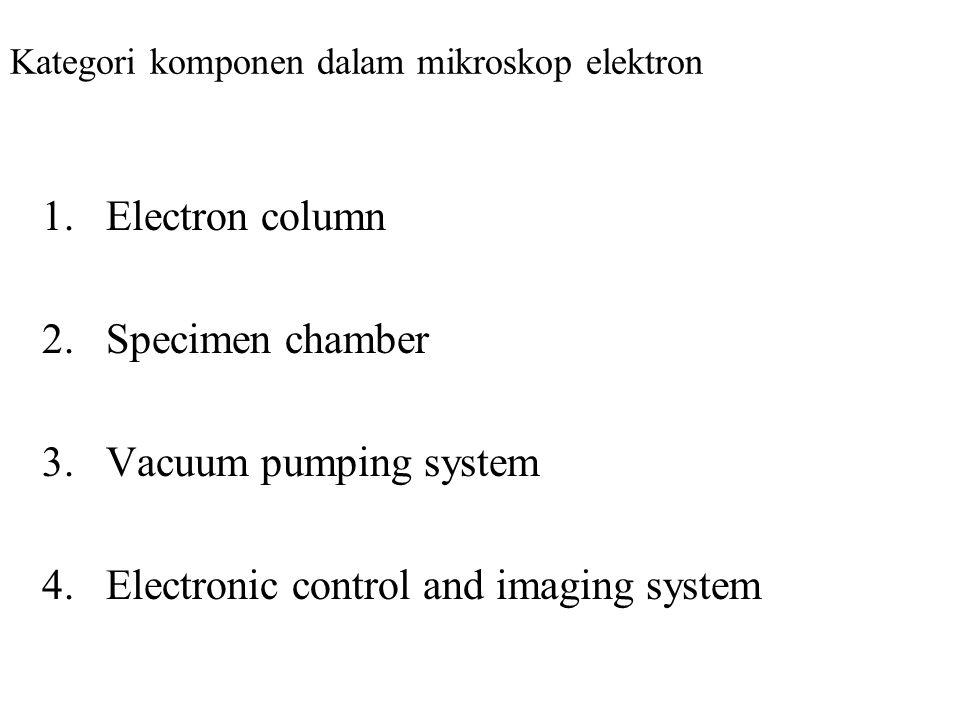 Kategori komponen dalam mikroskop elektron 1.Electron column 2.Specimen chamber 3.Vacuum pumping system 4.Electronic control and imaging system
