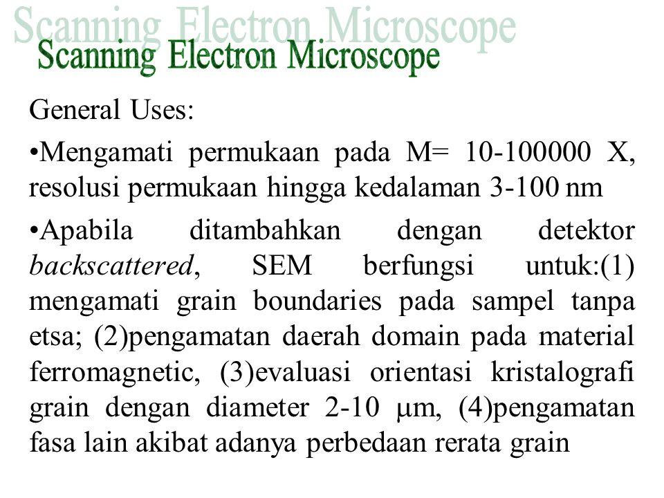 General Uses: •Mengamati permukaan pada M= 10-100000 X, resolusi permukaan hingga kedalaman 3-100 nm •Apabila ditambahkan dengan detektor backscattered, SEM berfungsi untuk:(1) mengamati grain boundaries pada sampel tanpa etsa; (2)pengamatan daerah domain pada material ferromagnetic, (3)evaluasi orientasi kristalografi grain dengan diameter 2-10  m, (4)pengamatan fasa lain akibat adanya perbedaan rerata grain