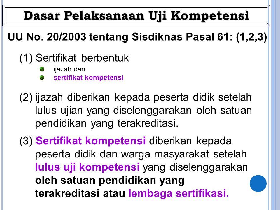 UU No. 20/2003 tentang Sisdiknas Pasal 61: (1,2,3) (1) Sertifikat berbentuk (2) ijazah diberikan kepada peserta didik setelah lulus ujian yang diselen