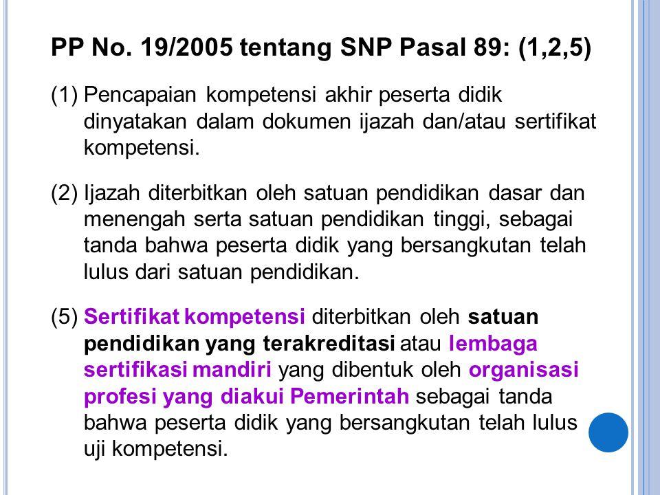 PP No. 19/2005 tentang SNP Pasal 89: (1,2,5) (1) Pencapaian kompetensi akhir peserta didik dinyatakan dalam dokumen ijazah dan/atau sertifikat kompete