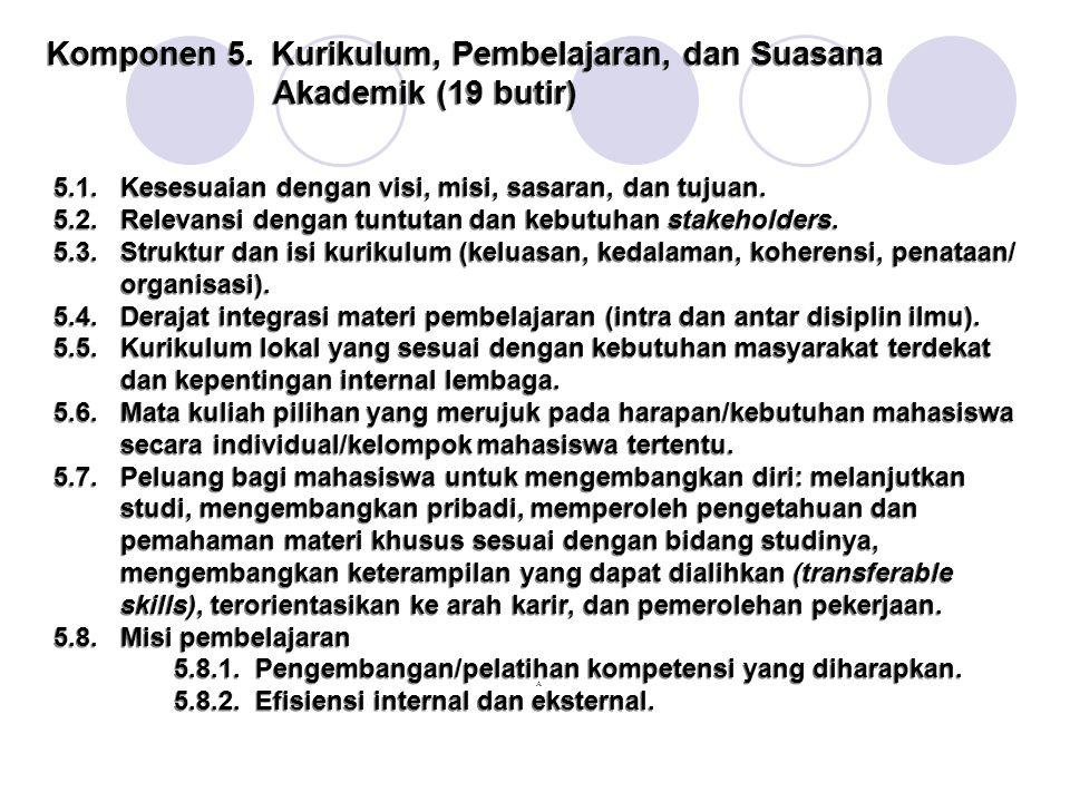 ELEMEN PENILAIAN 4.1. Kualifikasi akademik, kompetensi (pedagogik, kepribadian, sosial, dan profesional), dan jumlah (rasio dosen mahasiswa, jabatan a