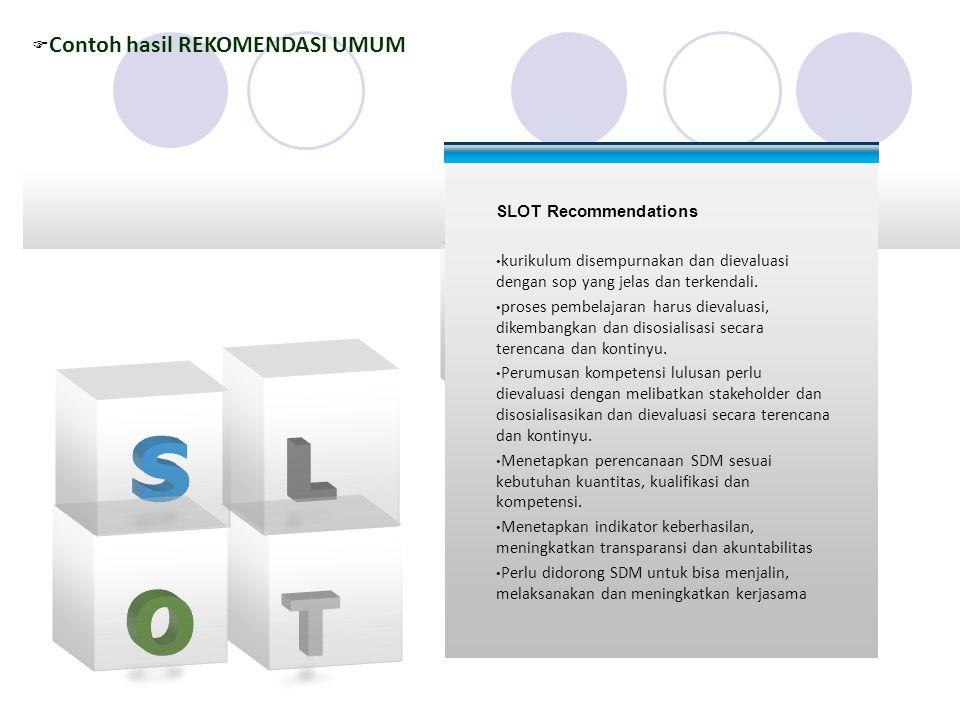 F Strengths • Standar Isi: Dokumen sudah lengkap • Standar Proses : lembaga dan kebijakan perumusan proses pembelajaran sudah ada dan terdokumentasika