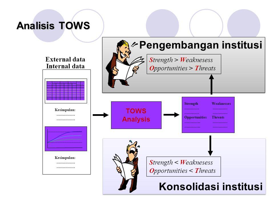 Pengolahan Data (7 STANDAR): SUMBER 3A, 3B Verifikasi Data Pengelompokan Data Isi Tabel Cek Konsistensi Data antar tabel Analisa Setiap Tabel - Perfor