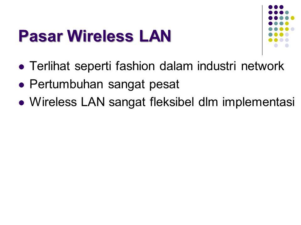 Pasar Wireless LAN  Terlihat seperti fashion dalam industri network  Pertumbuhan sangat pesat  Wireless LAN sangat fleksibel dlm implementasi
