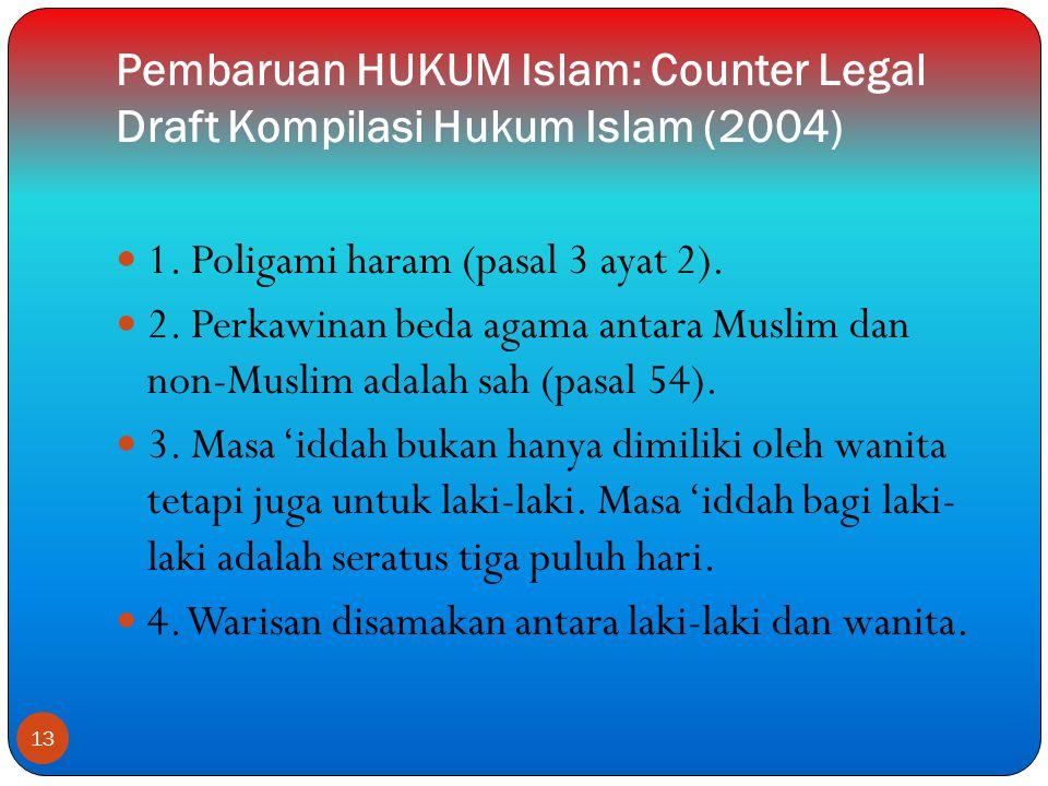 Pembaruan HUKUM Islam: Counter Legal Draft Kompilasi Hukum Islam (2004)  1.