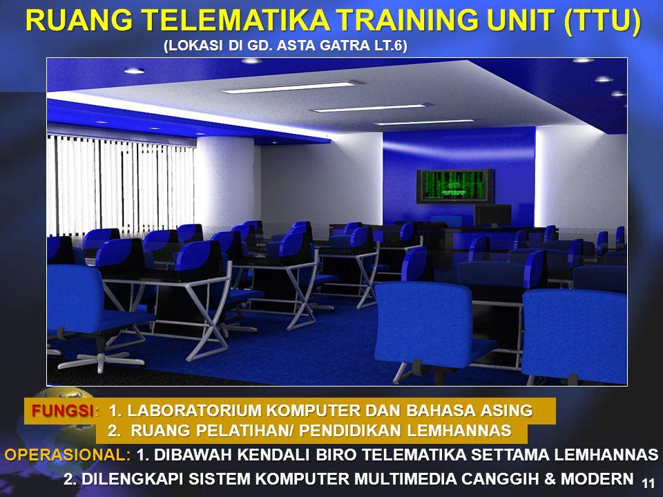 RUANG TELEMATIKA TRAINING UNIT (TTU) FUNGSI: 1.LABORATORIUM KOMPUTER DAN BAHASA ASING 2.