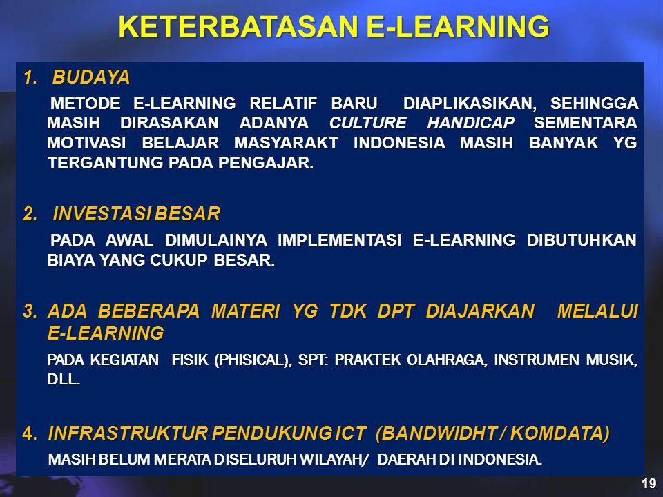 KETERBATASAN E-LEARNING 1.