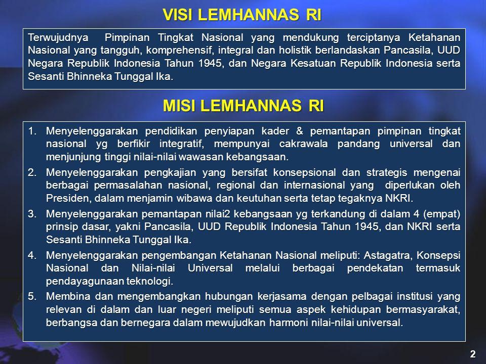 VISI LEMHANNAS RI 2 Terwujudnya Pimpinan Tingkat Nasional yang mendukung terciptanya Ketahanan Nasional yang tangguh, komprehensif, integral dan holistik berlandaskan Pancasila, UUD Negara Republik Indonesia Tahun 1945, dan Negara Kesatuan Republik Indonesia serta Sesanti Bhinneka Tunggal Ika.