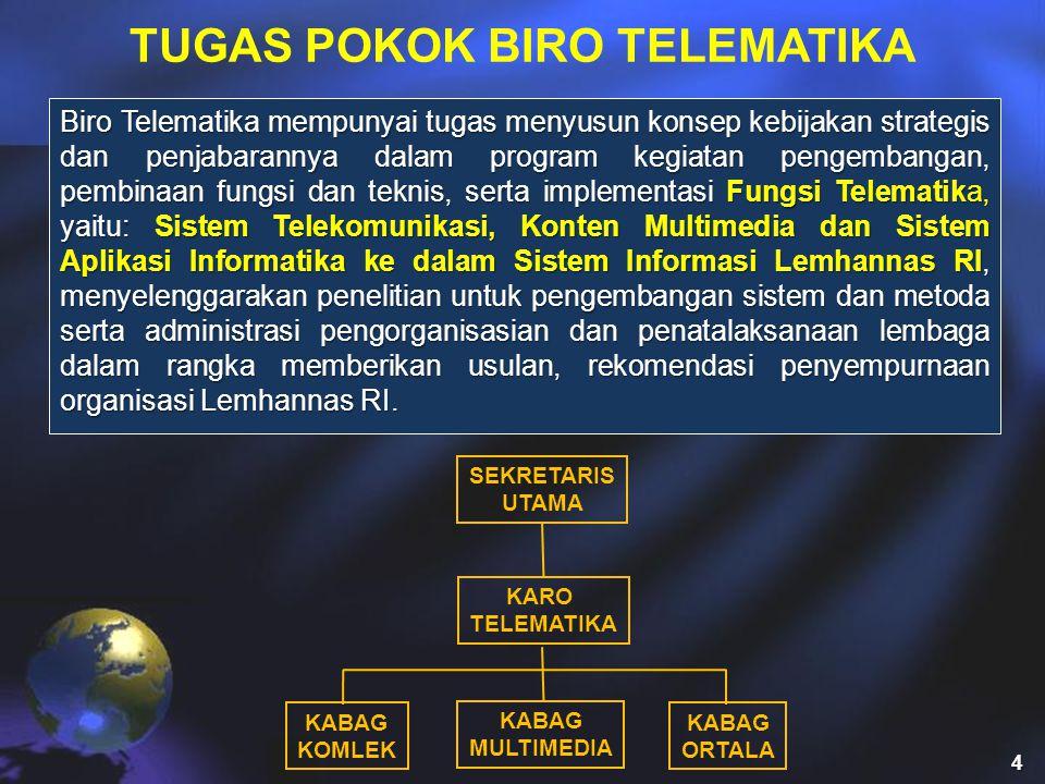 TUGAS POKOK BIRO TELEMATIKA Biro Telematika mempunyai tugas menyusun konsep kebijakan strategis dan penjabarannya dalam program kegiatan pengembangan, pembinaan fungsi dan teknis, serta implementasi Fungsi Telematika, yaitu: Sistem Telekomunikasi, Konten Multimedia dan Sistem Aplikasi Informatika ke dalam Sistem Informasi Lemhannas RI, menyelenggarakan penelitian untuk pengembangan sistem dan metoda serta administrasi pengorganisasian dan penatalaksanaan lembaga dalam rangka memberikan usulan, rekomendasi penyempurnaan organisasi Lemhannas RI.
