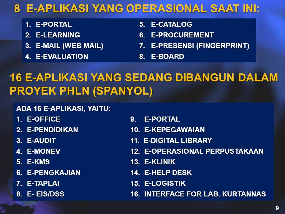 1.E-PORTAL 5.E-CATALOG 2.E-LEARNING6. E-PROCUREMENT 3.E-MAIL (WEB MAIL)7.