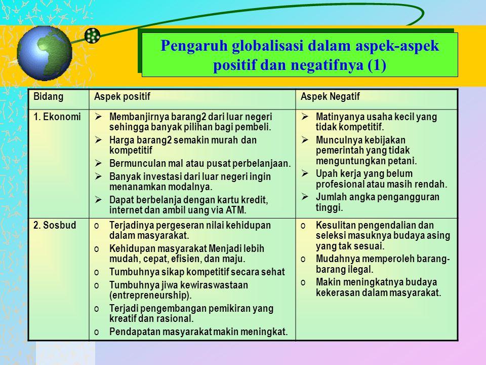 Pengaruh globalisasi dalam aspek-aspek positif dan negatifnya (1) BidangAspek positifAspek Negatif 1. Ekonomi  Membanjirnya barang2 dari luar negeri