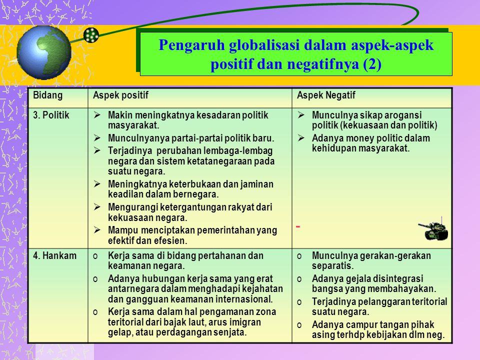 Pengaruh globalisasi dalam aspek-aspek positif dan negatifnya (2) BidangAspek positifAspek Negatif 3. Politik  Makin meningkatnya kesadaran politik m