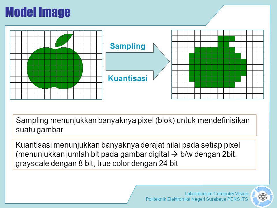 Laboratorium Computer Vision Politeknik Elektronika Negeri Surabaya PENS-ITS Model Image Sampling Kuantisasi Sampling menunjukkan banyaknya pixel (blo