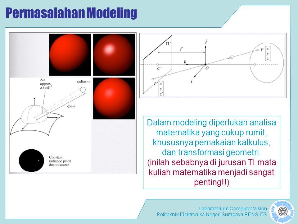 Laboratorium Computer Vision Politeknik Elektronika Negeri Surabaya PENS-ITS Permasalahan Modeling Dalam modeling diperlukan analisa matematika yang c