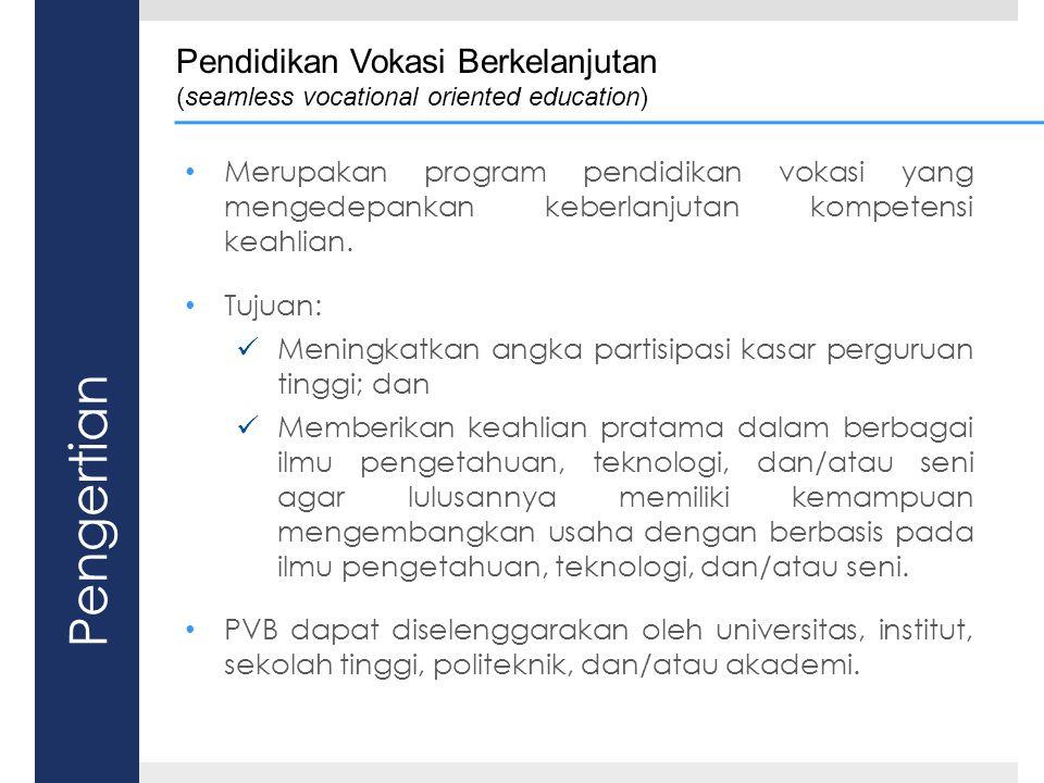 Ruang Lingkup (1) • Kualifikasi pendidikan: Diploma I (D-I) • Sasaran:  Lulusan SLTA/PAKET C  Tidak terbatasi oleh usia dan gender  Memiliki motivasi belajar dan berkembang  Tidak ada batasan status sosek: pekerja, ibu rumah tangga, pegawai, atau siapa saja mereka yang ingin menguasai kompetensi/keahlian • Fokus/Tujuan:  Penguasaan kompetensi  Peningkatan angka partisipasi pendidikan tinggi  Peningkatan kualitas SDM sesuai dengan kebutuhan/ kepentingan potensi lokal  Efisiensi dan optimasi pemanfaatan sumber daya di pusat dan daerah berbasis asas sharing dan pemerataan akses dan kualitas