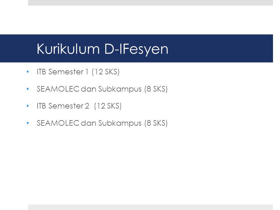 Kurikulum D-IFesyen • ITB Semester 1 (12 SKS) • SEAMOLEC dan Subkampus (8 SKS) • ITB Semester 2 (12 SKS) • SEAMOLEC dan Subkampus (8 SKS)