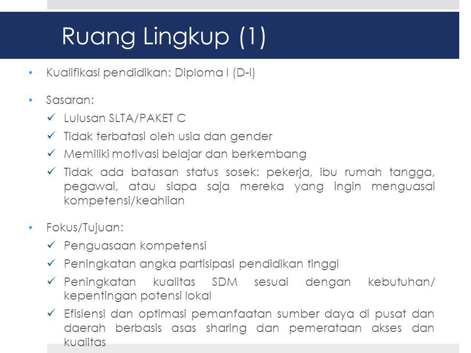 Komposisi Tim Pengajar • Dosen FSRD-ITB (36 SKS) • Guru/asdos dari subkampus (...