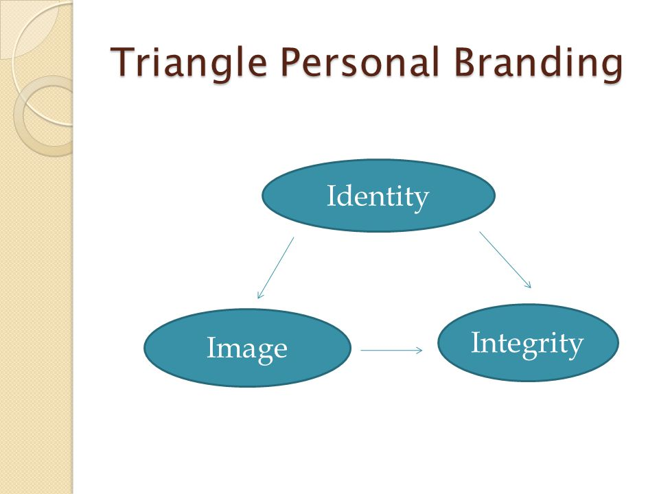 Triangle Personal Branding Identity Image Integrity
