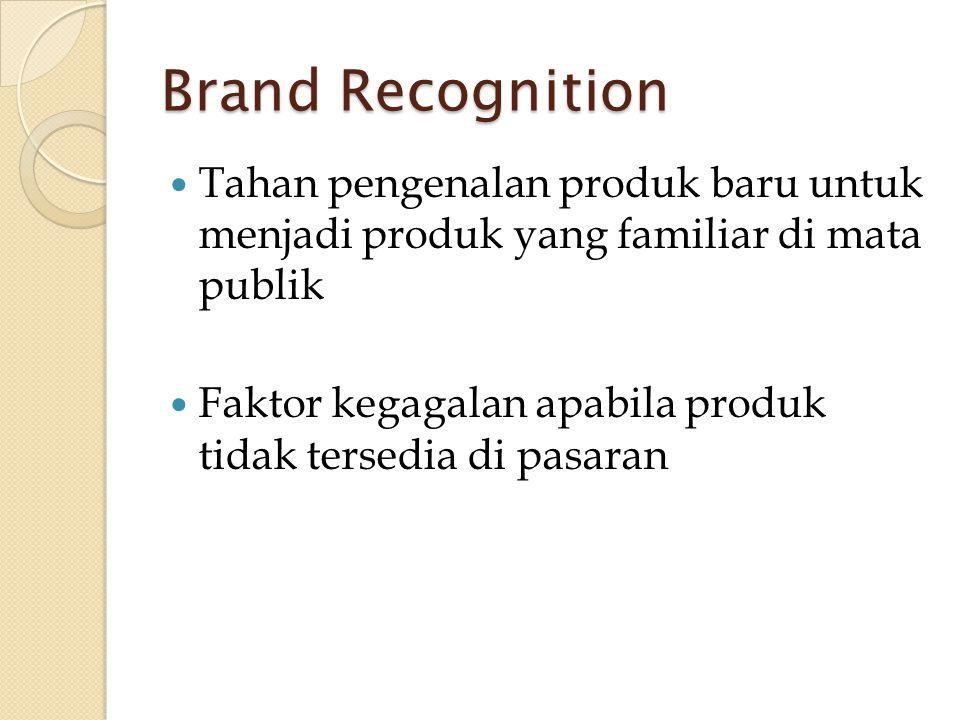 Brand Recognition  Tahan pengenalan produk baru untuk menjadi produk yang familiar di mata publik  Faktor kegagalan apabila produk tidak tersedia di