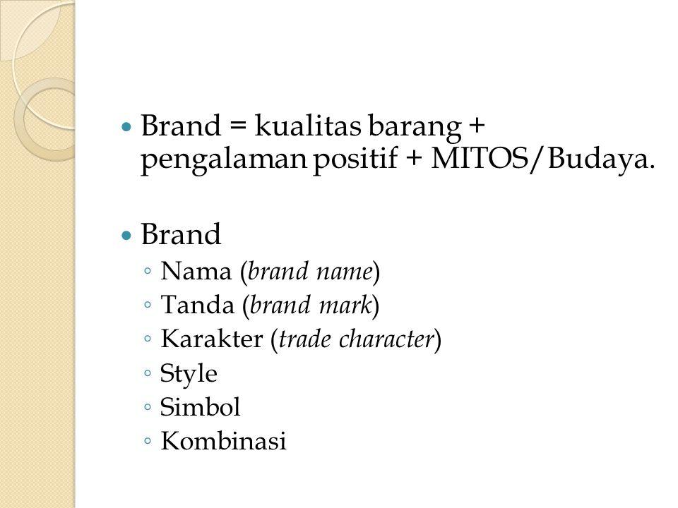  Brand = kualitas barang + pengalaman positif + MITOS/Budaya.  Brand ◦ Nama ( brand name ) ◦ Tanda ( brand mark ) ◦ Karakter ( trade character ) ◦ S