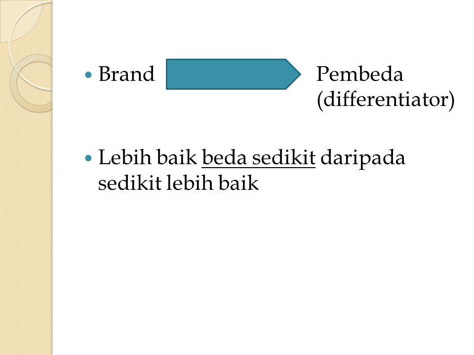  Brand Pembeda (differentiator)  Lebih baik beda sedikit daripada sedikit lebih baik
