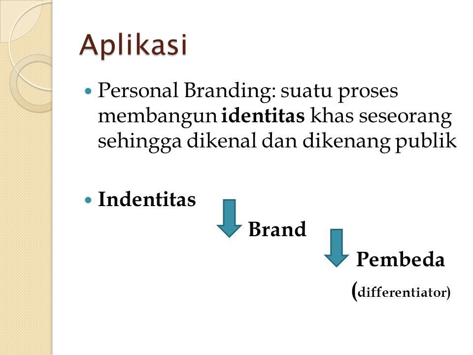 Aplikasi  Personal Branding: suatu proses membangun identitas khas seseorang sehingga dikenal dan dikenang publik  Indentitas Brand Pembeda ( differ
