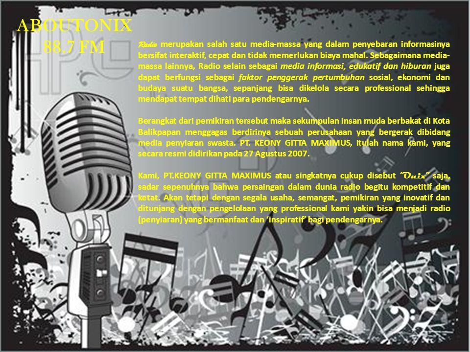 Radio merupakan salah satu media-massa yang dalam penyebaran informasinya bersifat interaktif, cepat dan tidak memerlukan biaya mahal.
