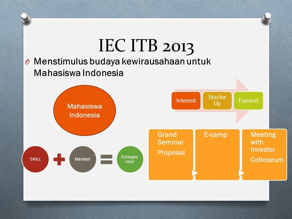 IEC ITB 2013 O Menstimulus budaya kewirausahaan untuk Mahasiswa Indonesia Interest Starter Up Expand Mahasiswa Indonesia SKILLMindset Entrepre neur Grand Seminar Proposal E-campMeeting with Investor Colloseum