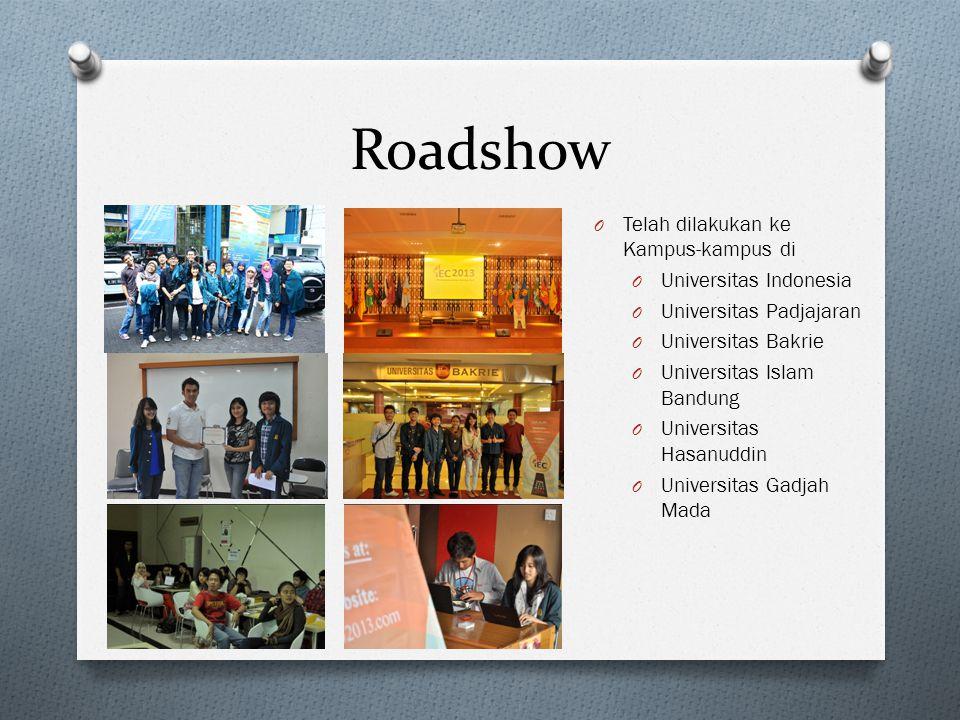 Roadshow O Telah dilakukan ke Kampus-kampus di O Universitas Indonesia O Universitas Padjajaran O Universitas Bakrie O Universitas Islam Bandung O Universitas Hasanuddin O Universitas Gadjah Mada