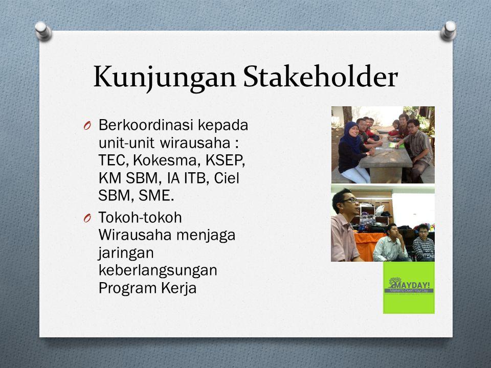Kunjungan Stakeholder O Berkoordinasi kepada unit-unit wirausaha : TEC, Kokesma, KSEP, KM SBM, IA ITB, Ciel SBM, SME.