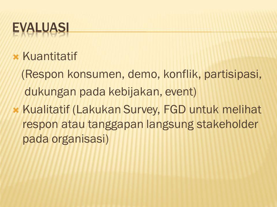  Kuantitatif (Respon konsumen, demo, konflik, partisipasi, dukungan pada kebijakan, event)  Kualitatif (Lakukan Survey, FGD untuk melihat respon atau tanggapan langsung stakeholder pada organisasi)