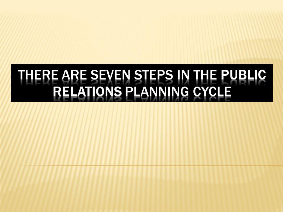  Identifikasi Target Stakeholder  Fact Finding / Consumer Insight  Tentukan pencitraan dan sikap yang akan dibangun  Rancang public relations tools;  Persiapkan public relations crises;  Choose specific public relations tools;  Implement actions and evaluate results.