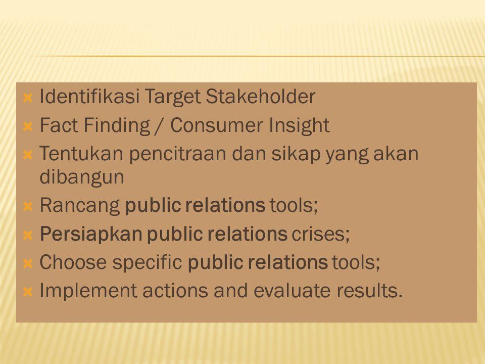 Develop cost-effective PR strategies