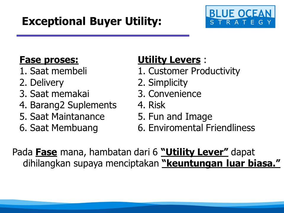 Exceptional Buyer Utility: Fase proses: 1.Saat membeli 2.Delivery 3.Saat memakai 4.Barang2 Suplements 5.Saat Maintanance 6.Saat Membuang Utility Lever