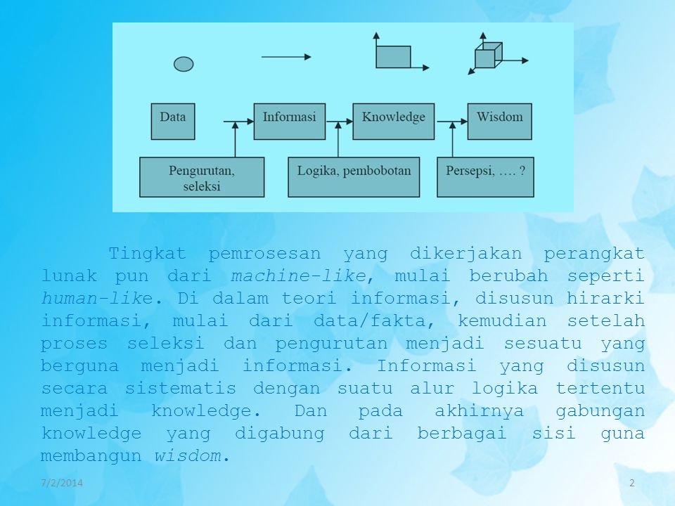 7/2/201413 c)Perangkat lunak bahasa (language software), yaitu program yang digunakan untuk menterjemahkan instruksi-instruksi yang ditulis dalam bahasa pemprograman ke dalam bahasa mesin supaya dapat dimengerti oleh komputer.