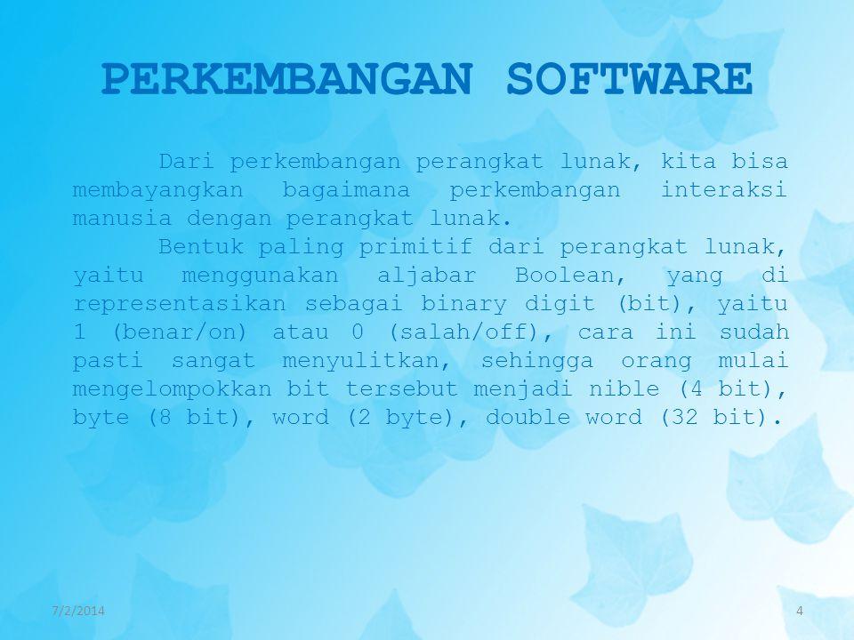 PERKEMBANGAN SOFTWARE 7/2/20144 Dari perkembangan perangkat lunak, kita bisa membayangkan bagaimana perkembangan interaksi manusia dengan perangkat lu