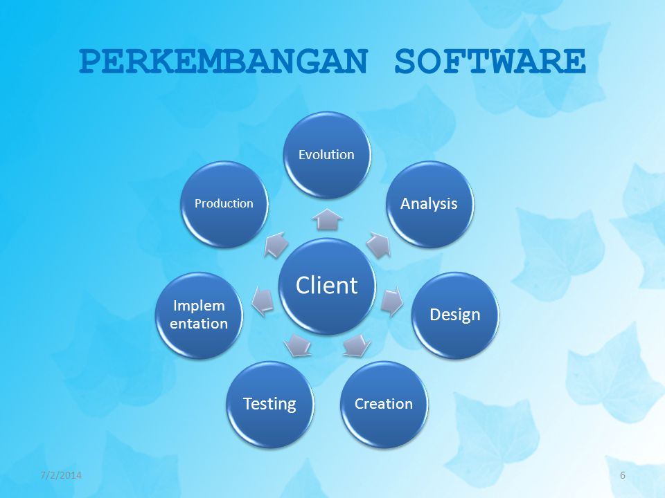 7/2/20146 PERKEMBANGAN SOFTWARE Client Evolution Analysis Design Creation Testing Implem entation Production