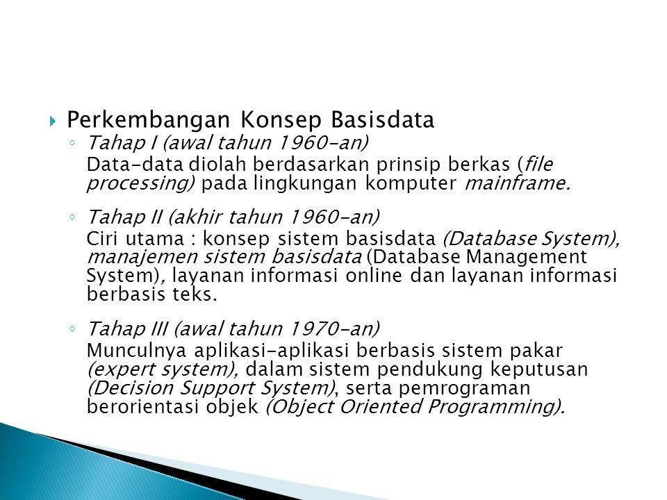  Perkembangan Konsep Basisdata ◦ Tahap I (awal tahun 1960-an) Data-data diolah berdasarkan prinsip berkas (file processing) pada lingkungan komputer