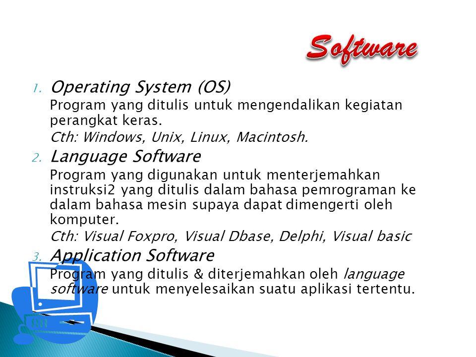 1. Operating System (OS) Program yang ditulis untuk mengendalikan kegiatan perangkat keras. Cth: Windows, Unix, Linux, Macintosh. 2. Language Software