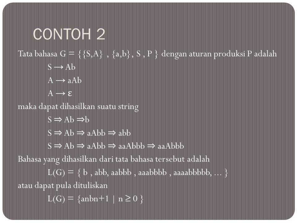 CONTOH 2 Tata bahasa G = {{S,A}, {a,b}, S, P } dengan aturan produksi P adalah S → Ab A → aAb A → ε maka dapat dihasilkan suatu string S ⇒ Ab ⇒ b S ⇒