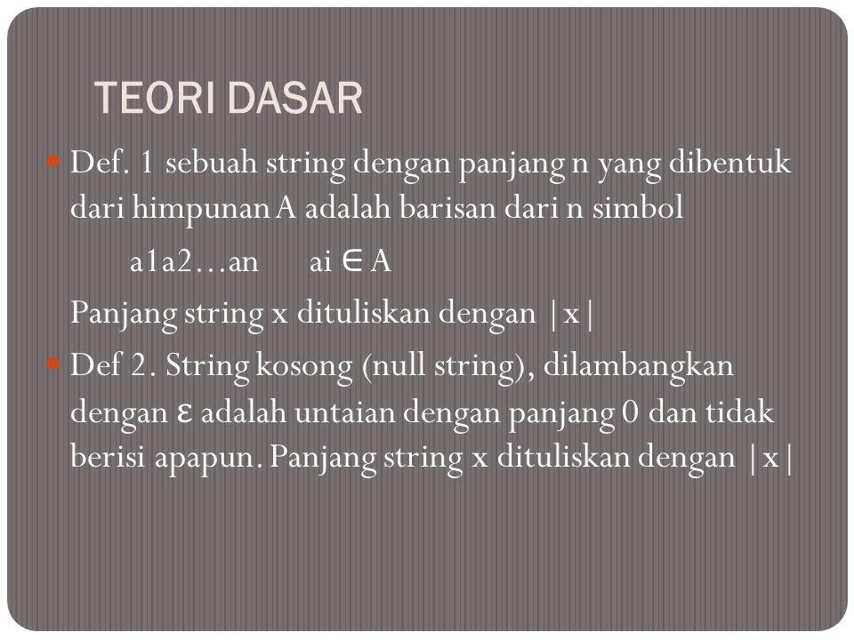 TEORI DASAR  Def. 1 sebuah string dengan panjang n yang dibentuk dari himpunan A adalah barisan dari n simbol a1a2...an ai ∈ A Panjang string x ditul